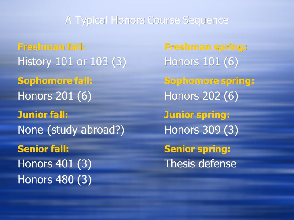 A Typical Honors Course Sequence Freshman fall:Freshman spring: History 101 or 103 (3)Honors 101 (6) Sophomore fall:Sophomore spring: Honors 201 (6)Honors 202 (6) Junior fall:Junior spring: None(study abroad?)Honors 309 (3) Senior fall:Senior spring: Honors 401 (3)Thesis defense Honors 480 (3) Freshman fall:Freshman spring: History 101 or 103 (3)Honors 101 (6) Sophomore fall:Sophomore spring: Honors 201 (6)Honors 202 (6) Junior fall:Junior spring: None(study abroad?)Honors 309 (3) Senior fall:Senior spring: Honors 401 (3)Thesis defense Honors 480 (3)