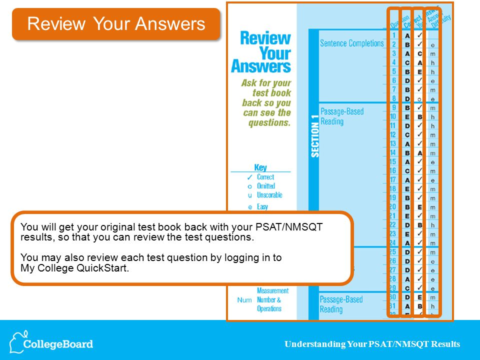 Understanding Your PSAT/NMSQT Results Review Your Answers You will get your original test book back with your PSAT/NMSQT results, so that you can revi