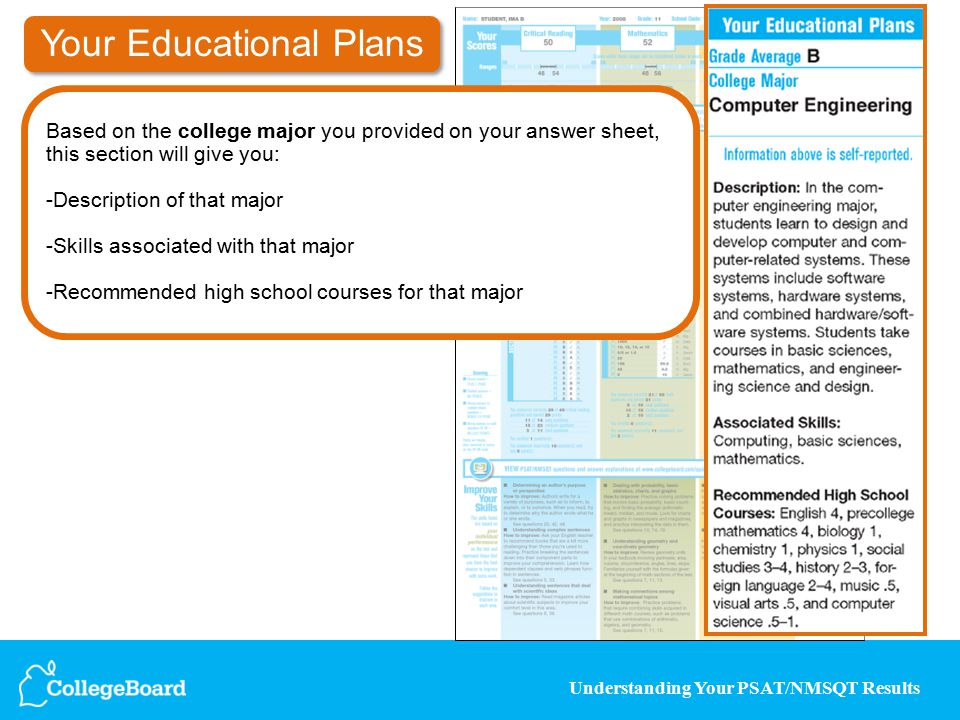 Understanding Your PSAT/NMSQT Results Based on the college major you provided on your answer sheet, this section will give you: -Description of that major -Skills associated with that major -Recommended high school courses for that major Your Educational Plans