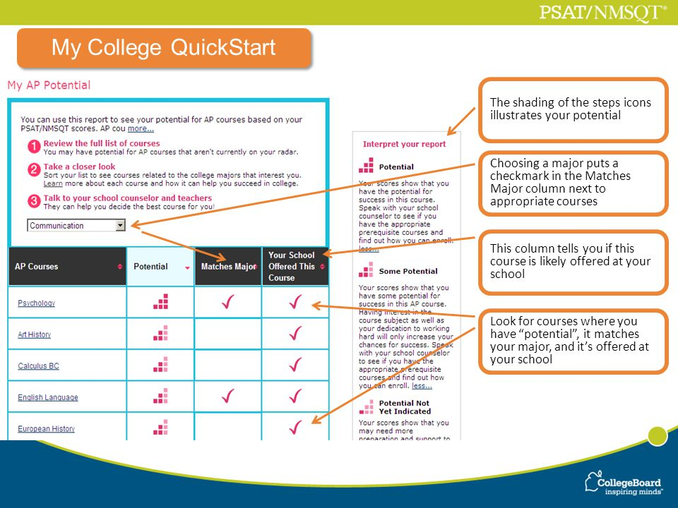 My College QuickStart The shading of the steps icons illustrates your potential Choosing a major puts a checkmark in the Matches Major column next to appropriate courses This column tells you if this course is likely offered at your school Look for courses where you have potential , it matches your major, and it's offered at your school