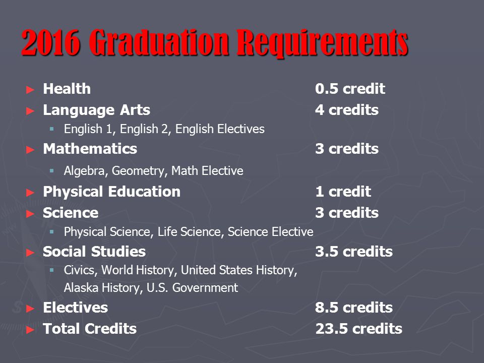 2016 Graduation Requirements ► ► Health 0.5 credit ► ► Language Arts 4 credits   English 1, English 2, English Electives ► ► Mathematics 3 credits   Algebra, Geometry, Math Elective ► ► Physical Education 1 credit ► ► Science 3 credits   Physical Science, Life Science, Science Elective ► ► Social Studies 3.5 credits   Civics, World History, United States History, Alaska History, U.S.