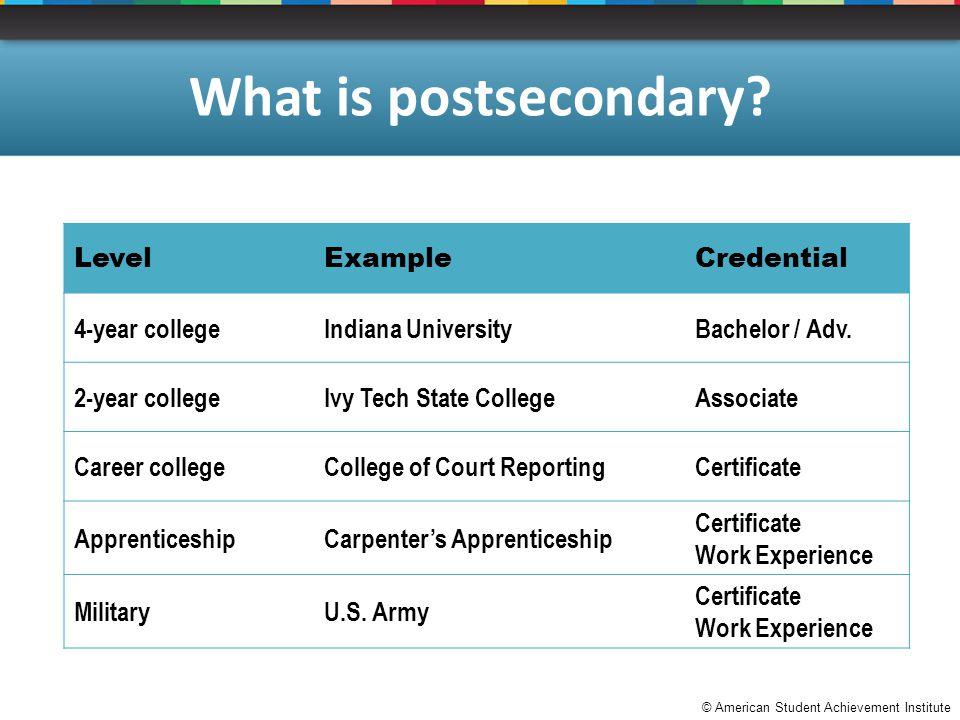© American Student Achievement Institute What is postsecondary? LevelExampleCredential 4-year collegeIndiana UniversityBachelor / Adv. 2-year collegeI