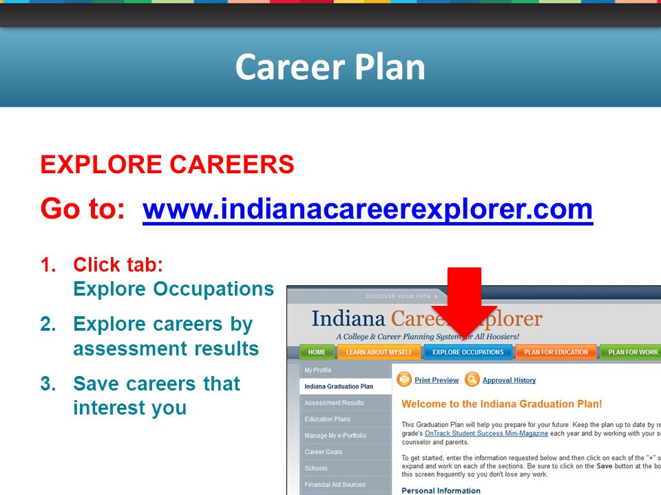 © American Student Achievement Institute Career Plan EXPLORE CAREERS Go to: www.indianacareerexplorer.comwww.indianacareerexplorer.com 1.Click tab: Explore Occupations 2.Explore careers by assessment results 3.Save careers that interest you