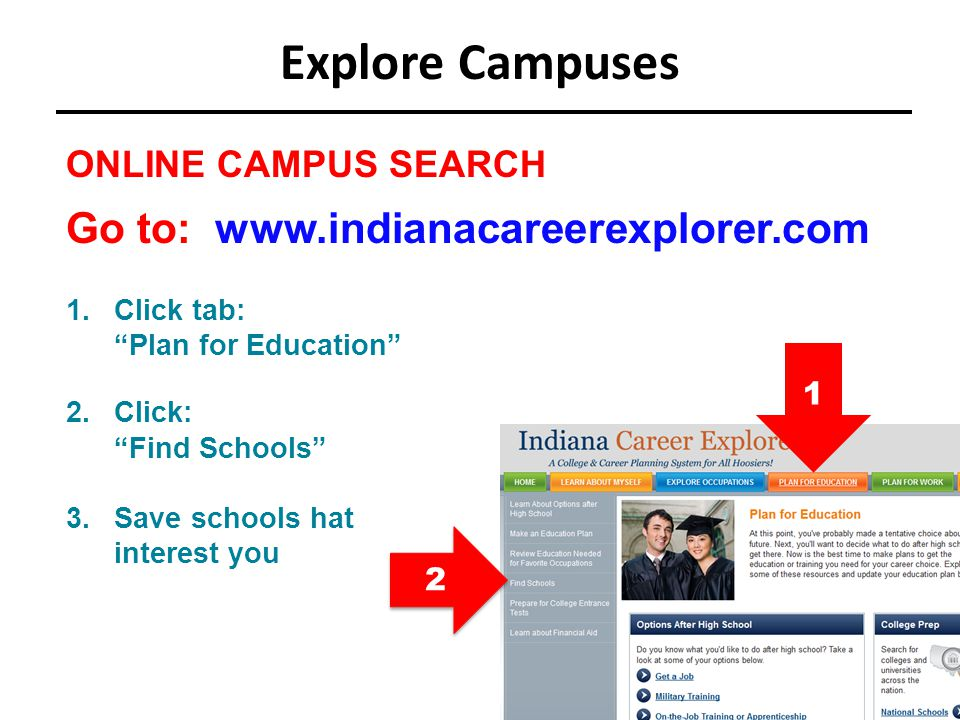© American Student Achievement Institute ONLINE CAMPUS SEARCH Go to: www.indianacareerexplorer.com 1.Click tab: Plan for Education 2.Click: Find Schools 3.Save schools hat interest you Explore Campuses 2 2 1