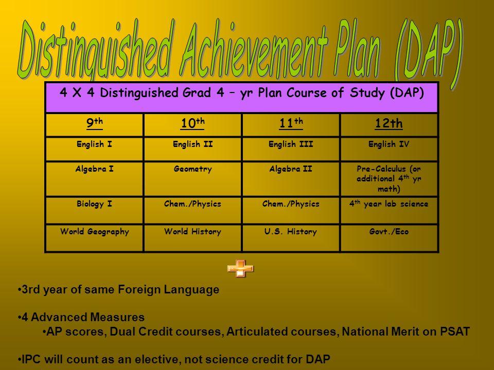 4 X 4 Distinguished Grad 4 – yr Plan Course of Study (DAP) 9 th 10 th 11 th 12th English IEnglish IIEnglish IIIEnglish IV Algebra IGeometryAlgebra IIP