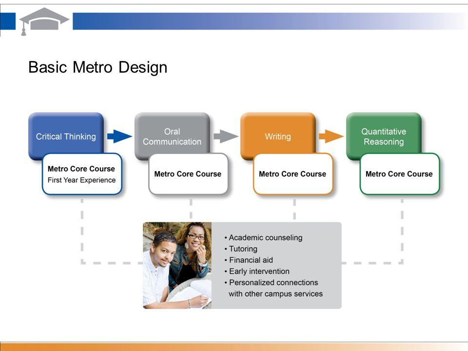 Basic Metro Design