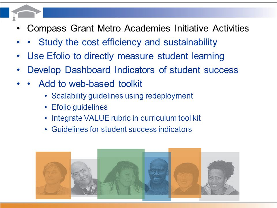 Compass Grant Metro Academies Initiative Activities Study the cost efficiency and sustainability Use Efolio to directly measure student learning Develop Dashboard Indicators of student success Add to web-based toolkit Scalability guidelines using redeployment Efolio guidelines Integrate VALUE rubric in curriculum tool kit Guidelines for student success indicators