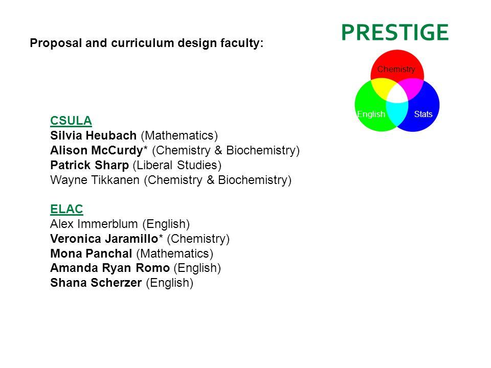 CSULA Silvia Heubach (Mathematics) Alison McCurdy* (Chemistry & Biochemistry) Patrick Sharp (Liberal Studies) Wayne Tikkanen (Chemistry & Biochemistry