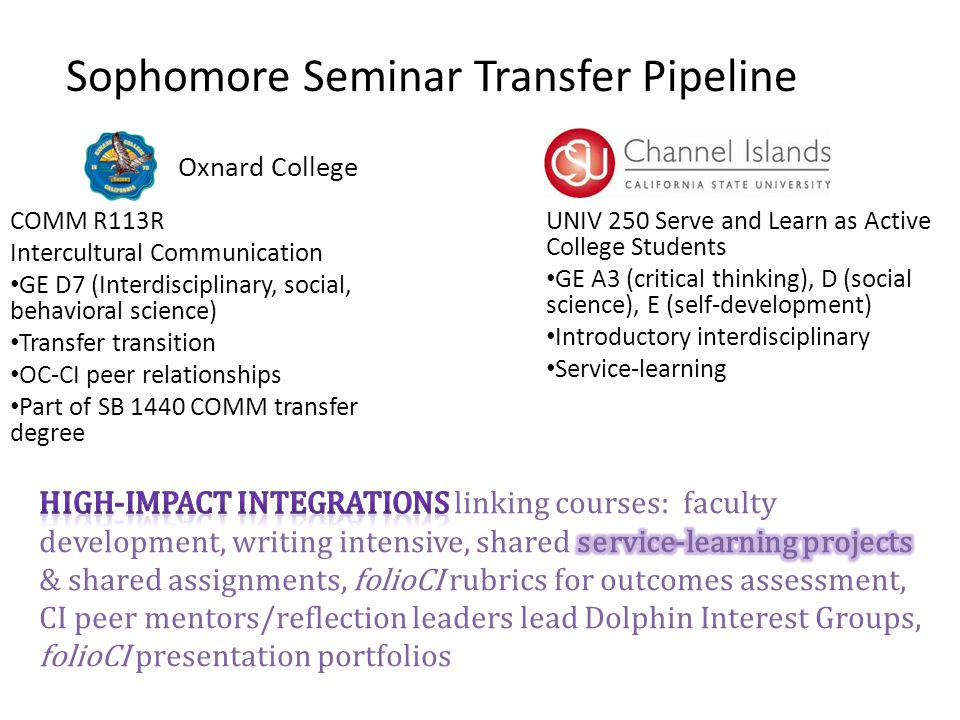 Sophomore Seminar Transfer Pipeline COMM R113R Intercultural Communication GE D7 (Interdisciplinary, social, behavioral science) Transfer transition OC-CI peer relationships Part of SB 1440 COMM transfer degree UNIV 250 Serve and Learn as Active College Students GE A3 (critical thinking), D (social science), E (self-development) Introductory interdisciplinary Service-learning Oxnard College