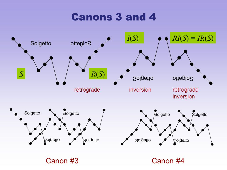 Canons 1 and 2 retrograde inversion SR(S)R(S) I(S)I(S)RI(S) = IR(S) Canon #1Canon #2 theme