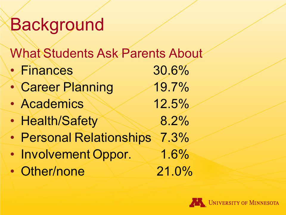 Background What Students Ask Parents About Finances30.6% Career Planning19.7% Academics12.5% Health/Safety 8.2% Personal Relationships 7.3% Involvement Oppor.