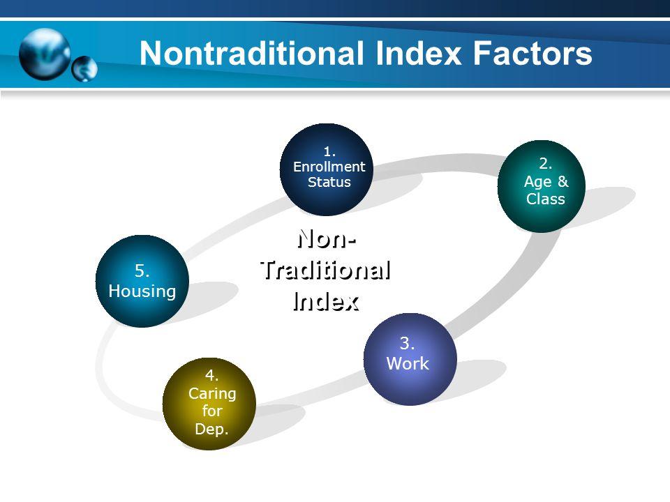 Nontraditional Index Factors 5. Housing 1. Enrollment Status 2.