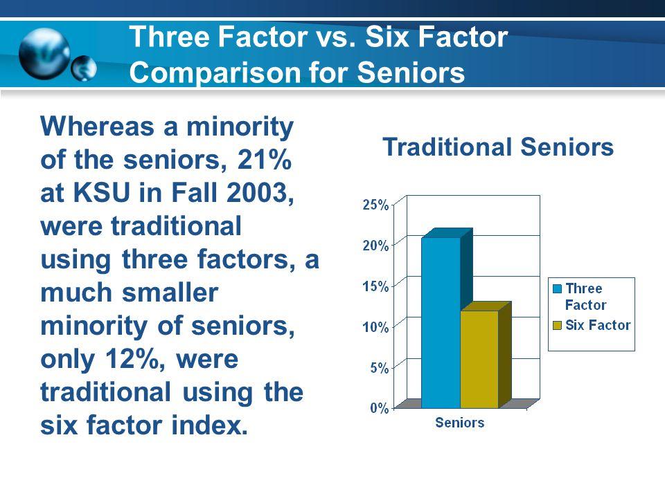 Three Factor vs.