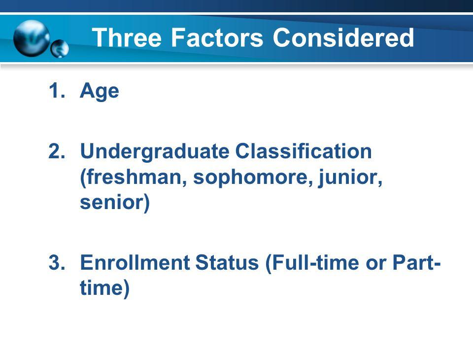 Three Factors Considered 1.Age 2.Undergraduate Classification (freshman, sophomore, junior, senior) 3.Enrollment Status (Full-time or Part- time)