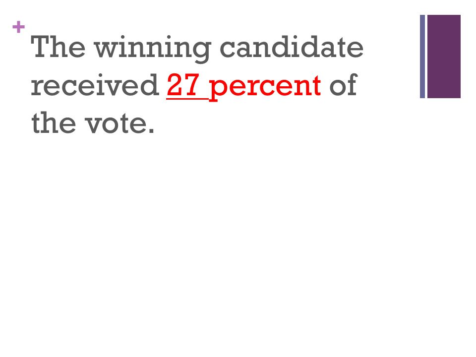 + The winning candidate received 27 percent of the vote.