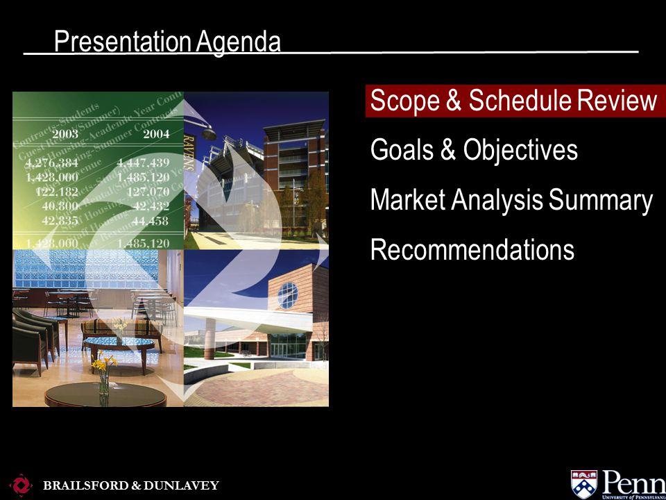 BRAILSFORD & DUNLAVEY Scope & Schedule Review Original Schedule