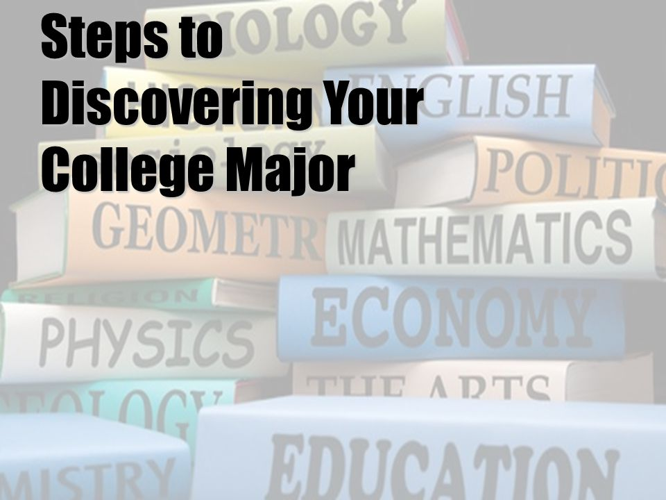 Steps to Discovering Your College Major