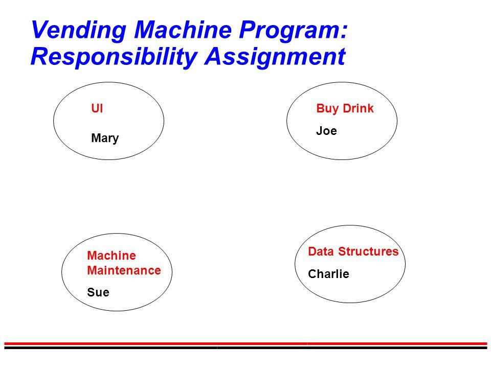 Vending Machine Program: Responsibility Assignment UI Mary Buy Drink Joe Data Structures Charlie Machine Maintenance Sue