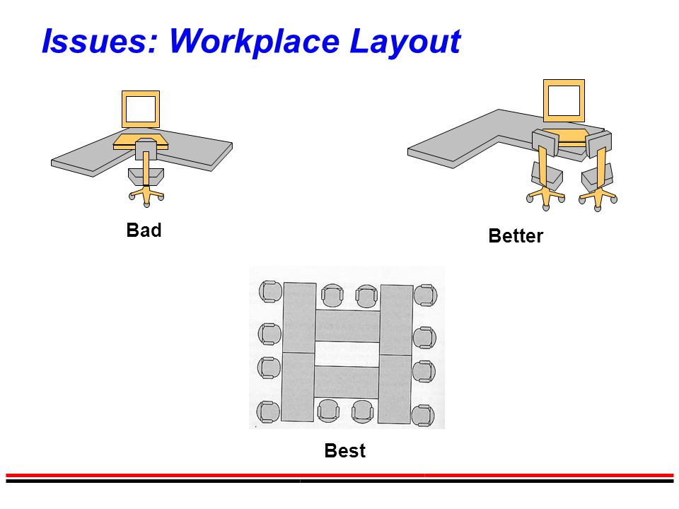 Issues: Workplace Layout Bad Better Best