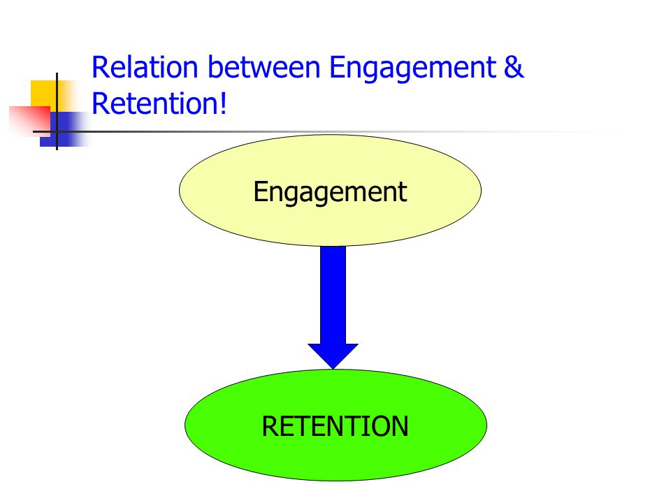 Relation between Engagement & Retention! Engagement RETENTION