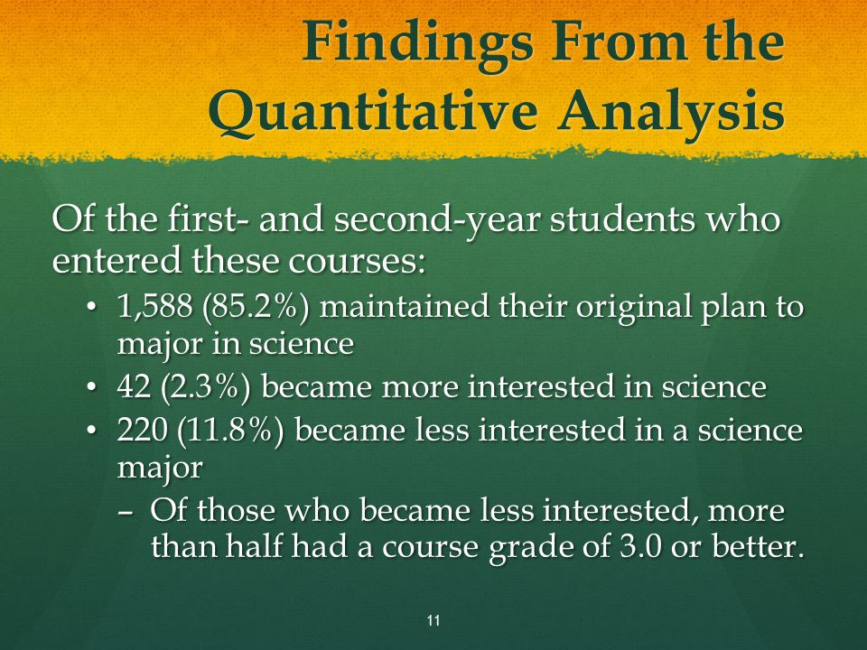 Findings From the Quantitative Analysis Of the first- and second-year students who entered these courses: 1,588 (85.2%) maintained their original plan to major in science 1,588 (85.2%) maintained their original plan to major in science 42 (2.3%) became more interested in science 42 (2.3%) became more interested in science 220 (11.8%) became less interested in a science major 220 (11.8%) became less interested in a science major –Of those who became less interested, more than half had a course grade of 3.0 or better.