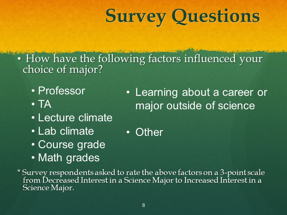 Survey Questions How have the following factors influenced your choice of major.