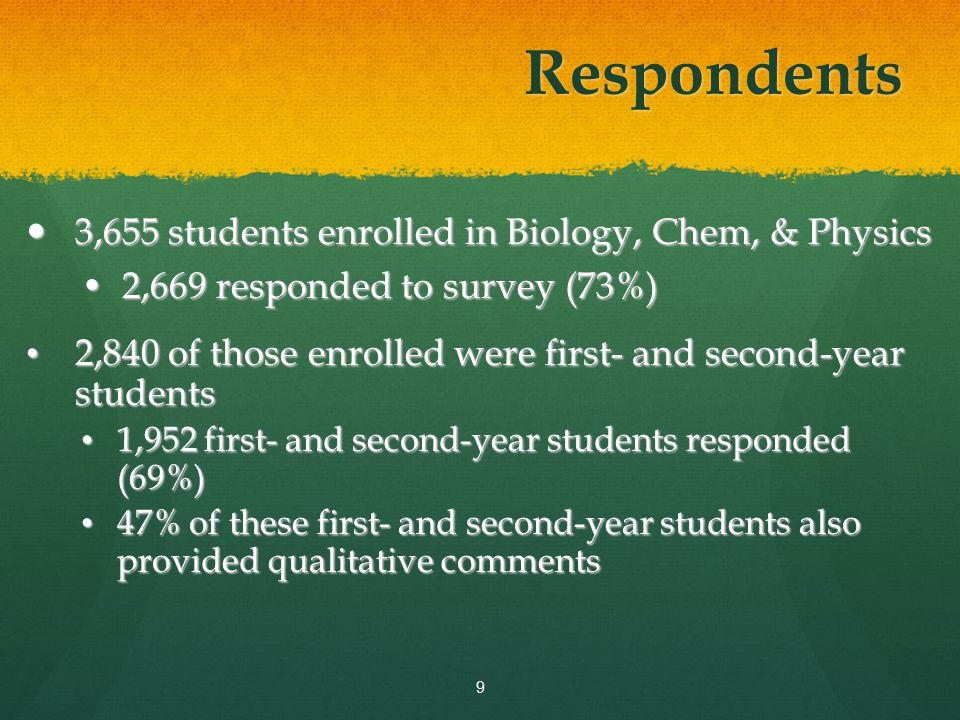 Respondents 3,655 students enrolled in Biology, Chem, & Physics 3,655 students enrolled in Biology, Chem, & Physics 2,669 responded to survey (73%) 2,669 responded to survey (73%) 2,840 of those enrolled were first- and second-year students 2,840 of those enrolled were first- and second-year students 1,952 first- and second-year students responded (69%) 1,952 first- and second-year students responded (69%) 47% of these first- and second-year students also provided qualitative comments 47% of these first- and second-year students also provided qualitative comments 9
