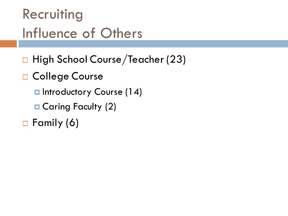 Recruiting Influence of Others  High School Course/Teacher (23)  College Course  Introductory Course (14)  Caring Faculty (2)  Family (6)