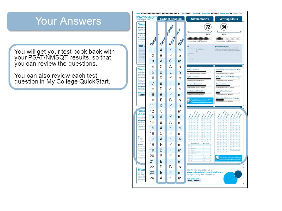 Your Answers You will get your test book back with your PSAT/NMSQT results, so that you can review the questions.