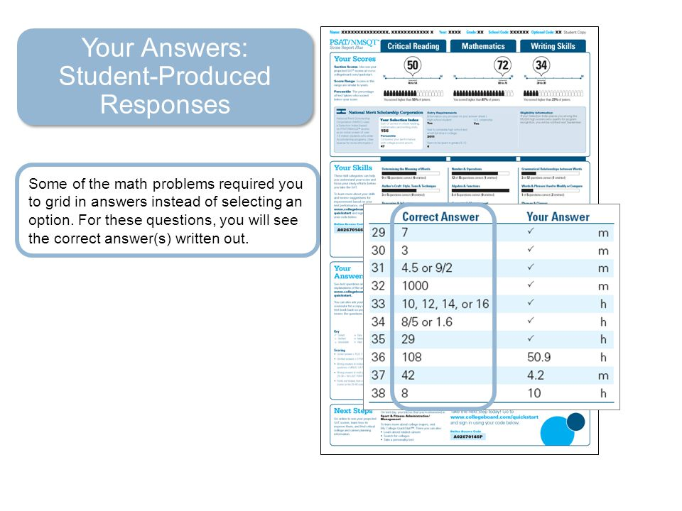 Your Answers: Student-Produced Responses Some of the math problems required you to grid in answers instead of selecting an option.