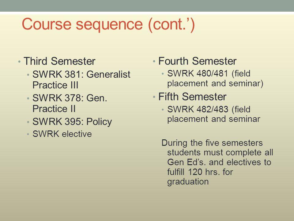 Course sequence (cont.') Third Semester SWRK 381: Generalist Practice III SWRK 378: Gen.