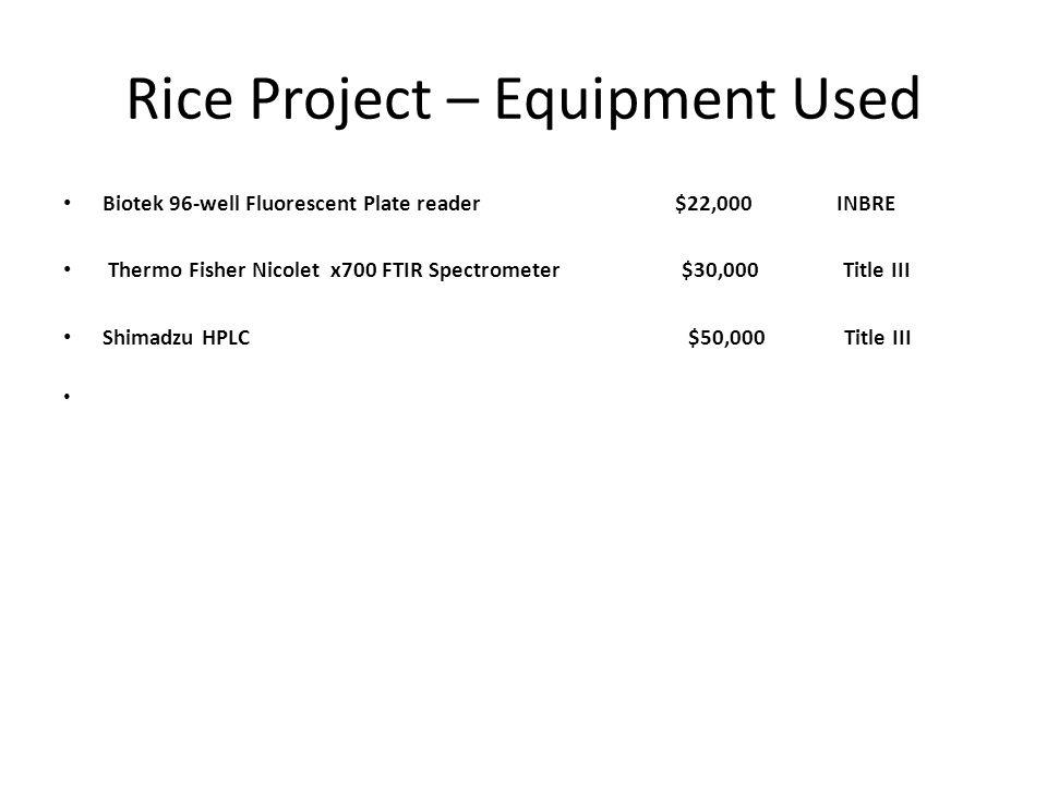 Rice Project – Equipment Used Biotek 96-well Fluorescent Plate reader $22,000 INBRE Thermo Fisher Nicolet x700 FTIR Spectrometer $30,000 Title III Shimadzu HPLC $50,000 Title III