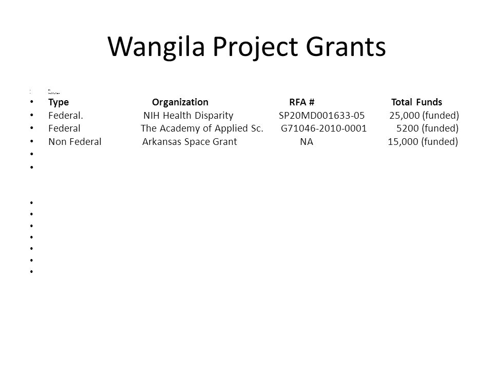 Wangila Project Grants PI Institution Type Organization RFA # Total Funds Federal.