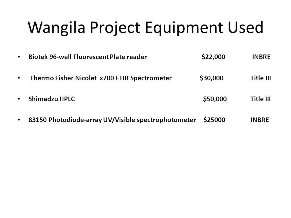 Wangila Project Equipment Used Biotek 96-well Fluorescent Plate reader $22,000 INBRE Thermo Fisher Nicolet x700 FTIR Spectrometer $30,000 Title III Shimadzu HPLC $50,000 Title III 83150 Photodiode-array UV/Visible spectrophotometer $25000 INBRE