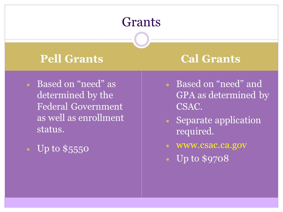 """Pell Grants Cal Grants ● Based on """"need"""" as determined by the Federal Government as well as enrollment status. ● Up to $5550 ● Based on """"need"""" and GPA"""