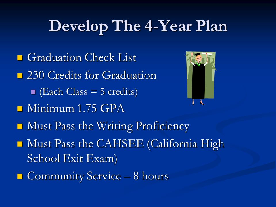 Develop The 4-Year Plan Graduation Check List Graduation Check List 230 Credits for Graduation 230 Credits for Graduation (Each Class = 5 credits) (Each Class = 5 credits) Minimum 1.75 GPA Minimum 1.75 GPA Must Pass the Writing Proficiency Must Pass the Writing Proficiency Must Pass the CAHSEE (California High School Exit Exam) Must Pass the CAHSEE (California High School Exit Exam) Community Service – 8 hours Community Service – 8 hours