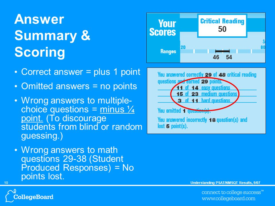 10Understanding PSAT/NMSQT Results, 9/07 Answer Summary & Scoring Correct answer = plus 1 point Omitted answers = no points Wrong answers to multiple- choice questions = minus ¼ point.