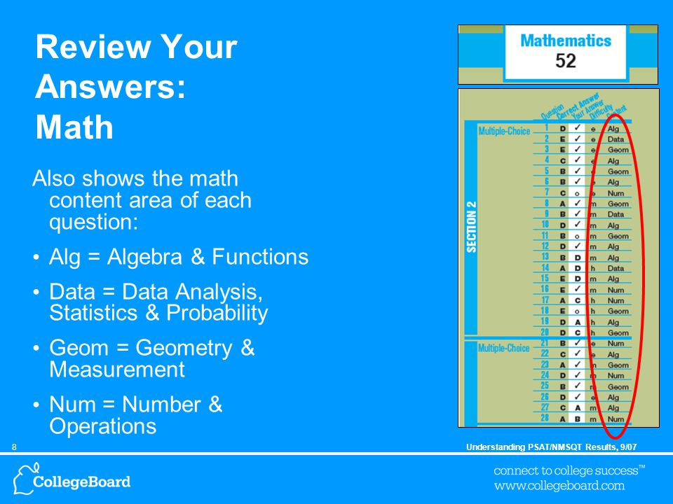 8Understanding PSAT/NMSQT Results, 9/07 Review Your Answers: Math Also shows the math content area of each question: Alg = Algebra & Functions Data = Data Analysis, Statistics & Probability Geom = Geometry & Measurement Num = Number & Operations