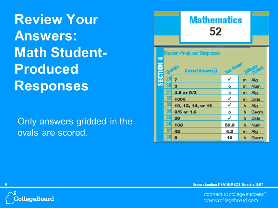 9Understanding PSAT/NMSQT Results, 9/07 Review Your Answers: Math Student- Produced Responses Only answers gridded in the ovals are scored.