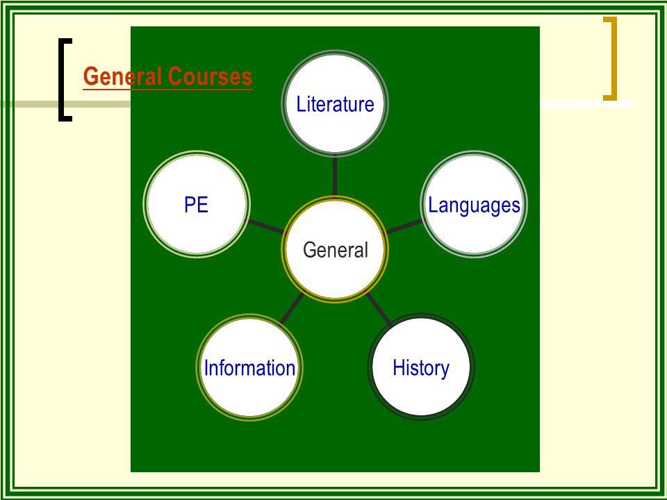 General LiteratureLanguagesHistoryInformationPE General Courses