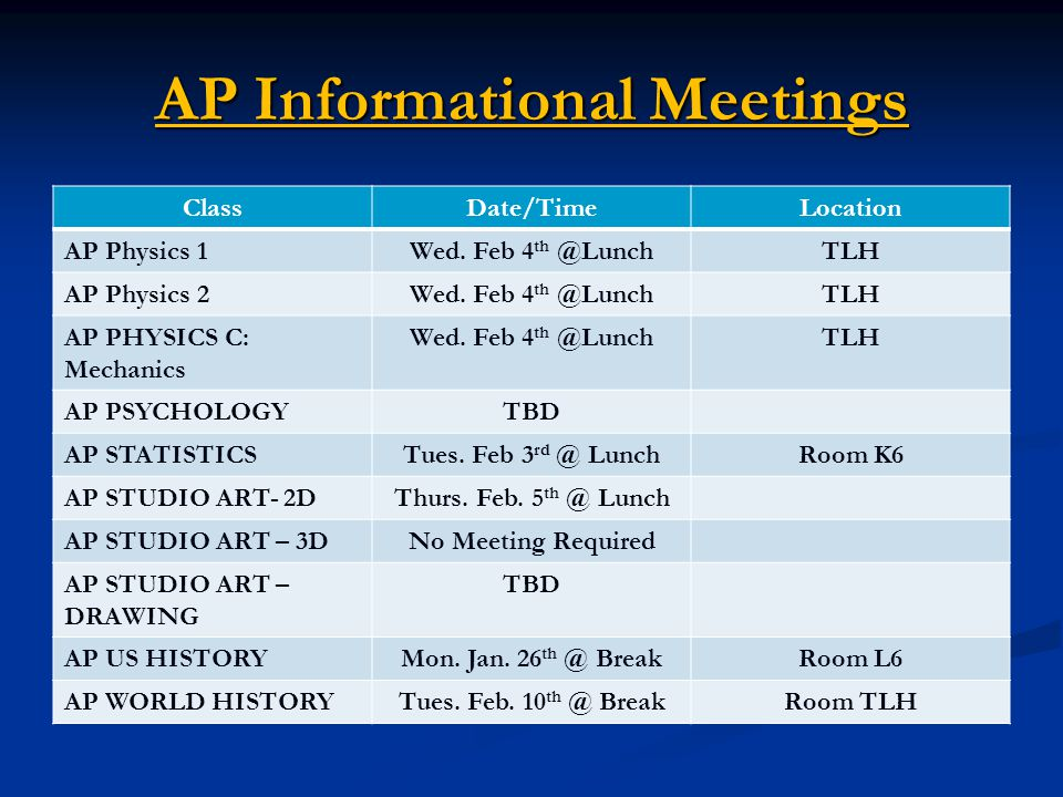 AP Informational Meetings ClassDate/TimeLocation AP Physics 1Wed.