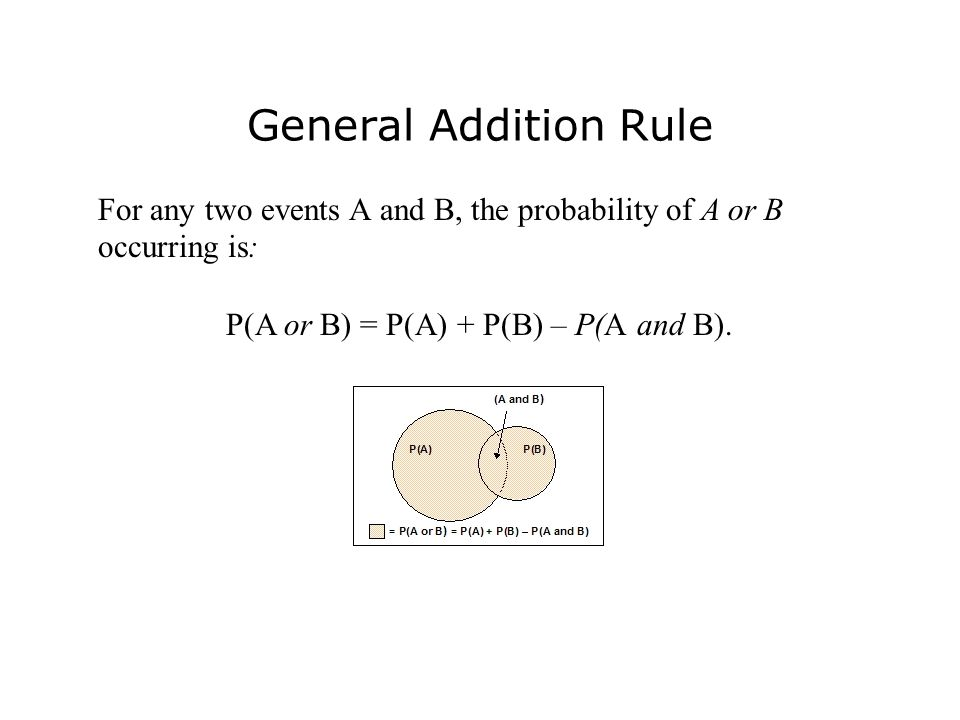 General Addition Rule For any two events A and B, the probability of A or B occurring is: P(A or B) = P(A) + P(B) – P(A and B).