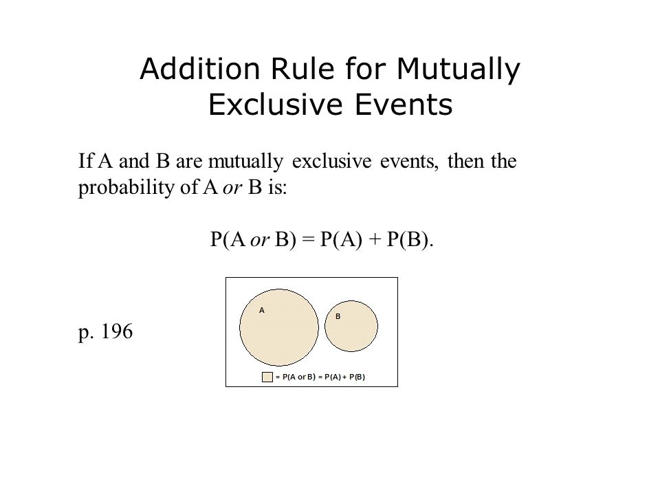 Addition Rule for Mutually Exclusive Events If A and B are mutually exclusive events, then the probability of A or B is: P(A or B) = P(A) + P(B).