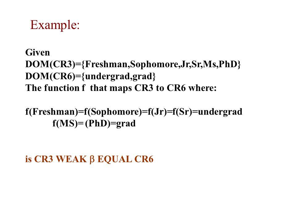 Given DOM(CR3)={Freshman,Sophomore,Jr,Sr,Ms,PhD} DOM(CR6)={undergrad,grad} The function f that maps CR3 to CR6 where: f(Freshman)=f(Sophomore)=f(Jr)=f(Sr)=undergrad f(MS)= (PhD)=grad is CR3 WEAK  EQUAL CR6 Example: