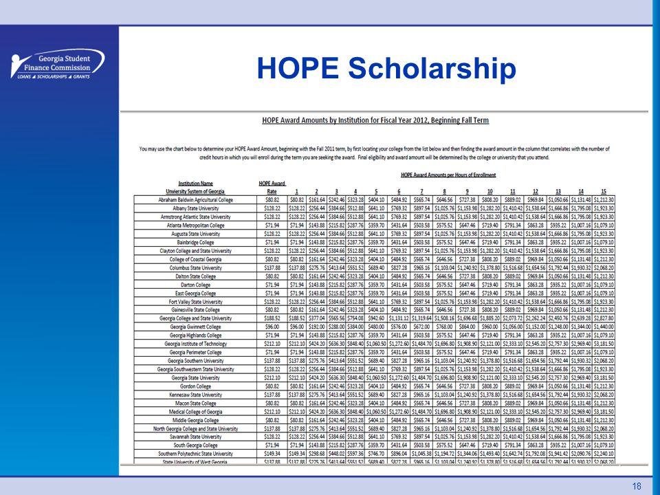 HOPE Scholarship 18