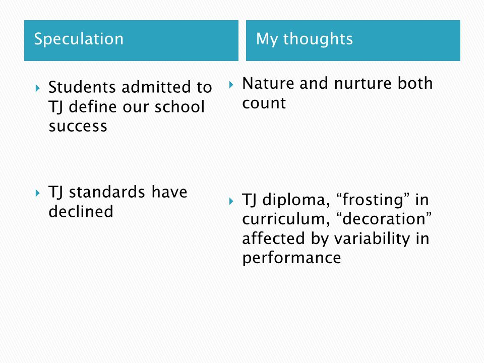 SpeculationMy thoughts  Students admitted to TJ define our school success  TJ standards have declined  Nature and nurture both count  TJ diploma, frosting in curriculum, decoration affected by variability in performance