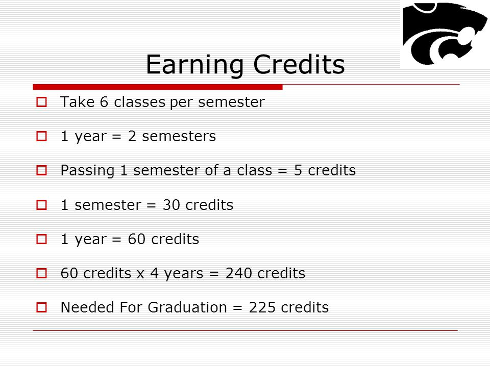 Earning Credits  Take 6 classes per semester  1 year = 2 semesters  Passing 1 semester of a class = 5 credits  1 semester = 30 credits  1 year =