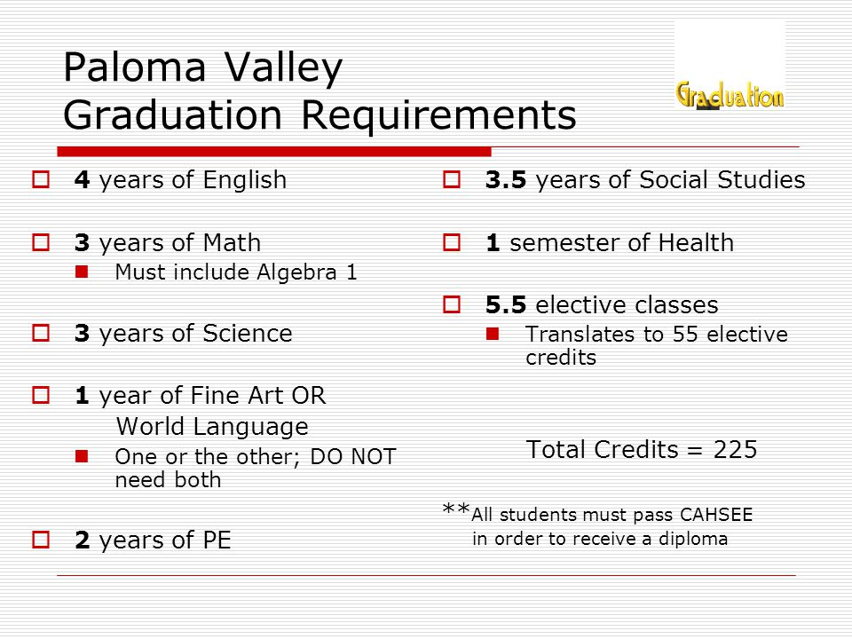 Paloma Valley Graduation Requirements  4 years of English  3 years of Math Must include Algebra 1  3 years of Science  1 year of Fine Art OR World