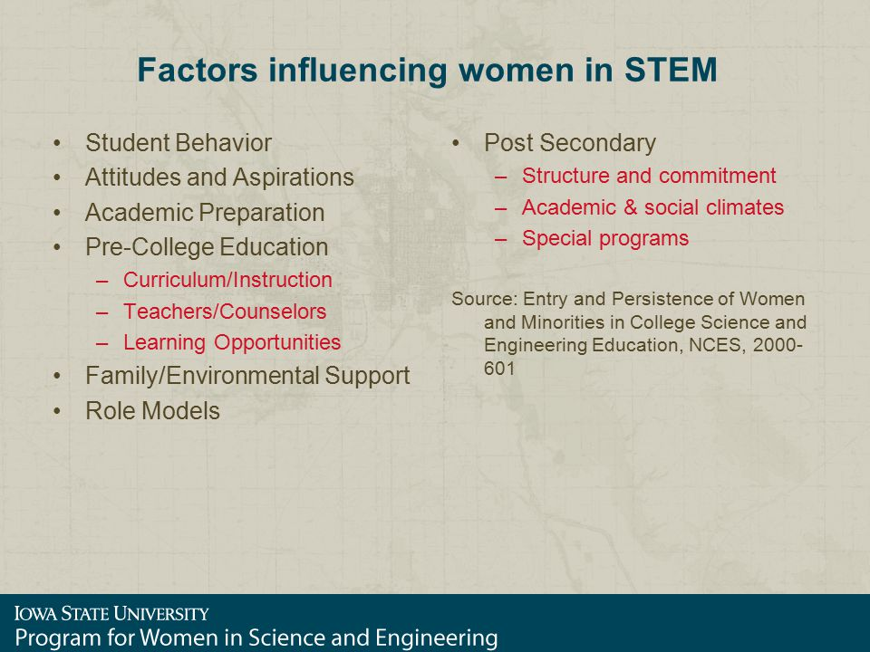 Factors influencing women in STEM Student Behavior Attitudes and Aspirations Academic Preparation Pre-College Education –Curriculum/Instruction –Teachers/Counselors –Learning Opportunities Family/Environmental Support Role Models Post Secondary –Structure and commitment –Academic & social climates –Special programs Source: Entry and Persistence of Women and Minorities in College Science and Engineering Education, NCES, 2000- 601