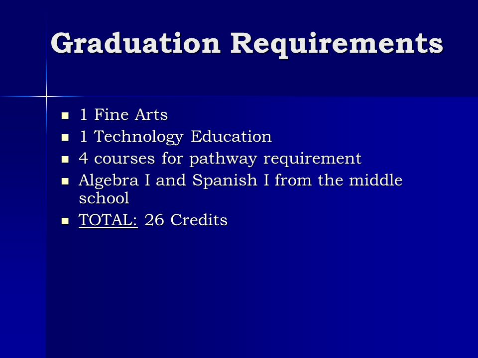 Graduation Requirements 1 Fine Arts 1 Fine Arts 1 Technology Education 1 Technology Education 4 courses for pathway requirement 4 courses for pathway requirement Algebra I and Spanish I from the middle school Algebra I and Spanish I from the middle school TOTAL: 26 Credits TOTAL: 26 Credits
